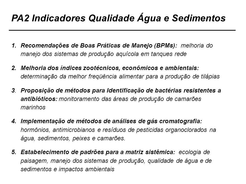 PA2 Indicadores Qualidade Água e Sedimentos