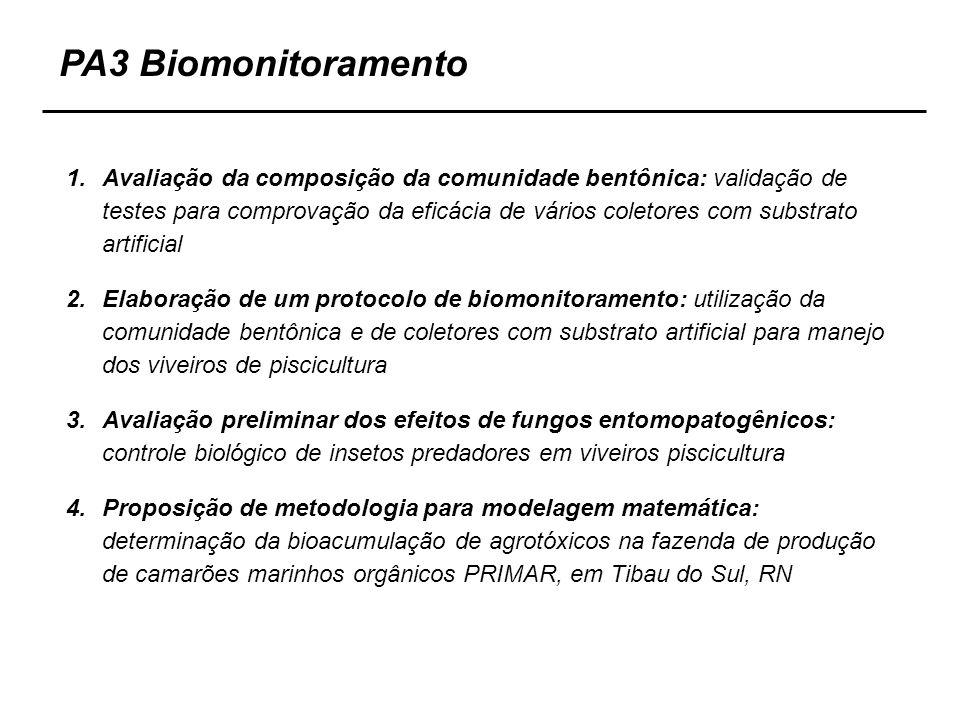 PA3 Biomonitoramento
