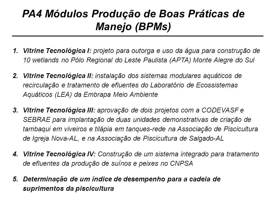 PA4 Módulos Produção de Boas Práticas de Manejo (BPMs)