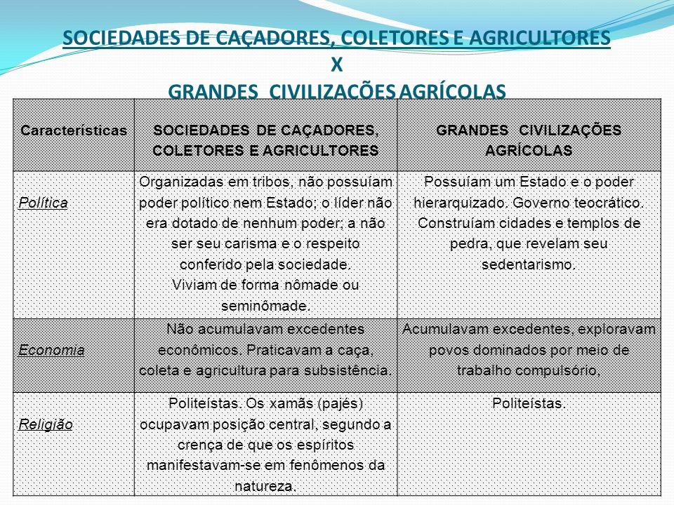 SOCIEDADES DE CAÇADORES, COLETORES E AGRICULTORES X GRANDES CIVILIZAÇÕES AGRÍCOLAS