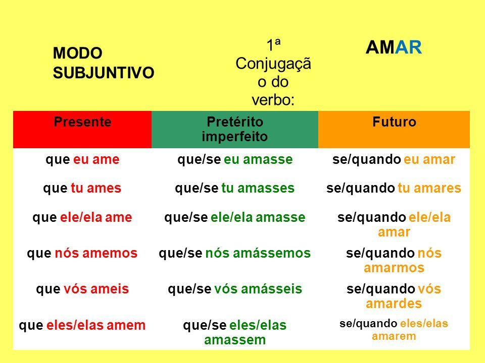 AMAR 1ª Conjugação do verbo: MODO SUBJUNTIVO Presente Pretérito