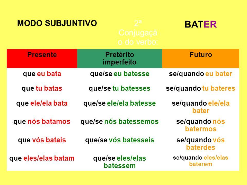 BATER 2ª Conjugação do verbo: MODO SUBJUNTIVO Presente Pretérito