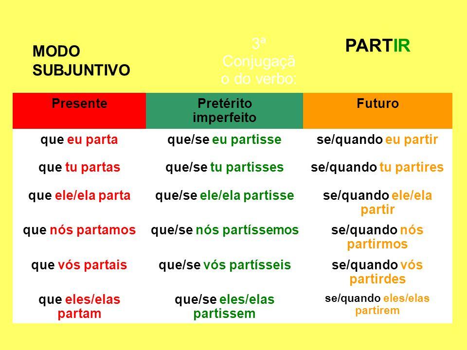 PARTIR 3ª Conjugação do verbo: MODO SUBJUNTIVO Presente Pretérito
