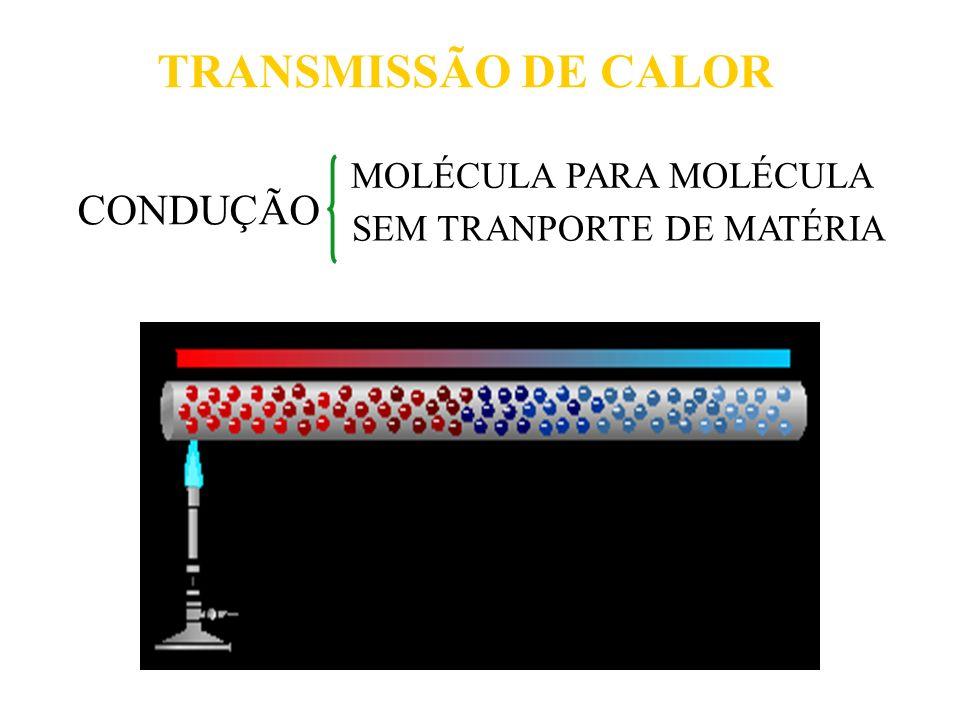 TRANSMISSÃO DE CALOR CONDUÇÃO MOLÉCULA PARA MOLÉCULA