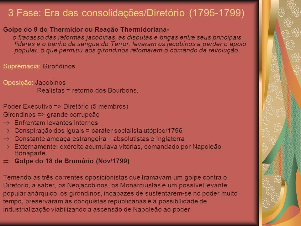 3 Fase: Era das consolidações/Diretório (1795-1799)