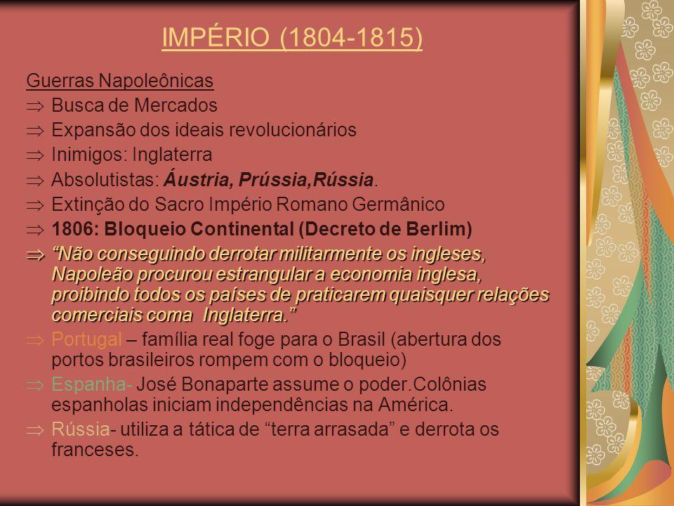 IMPÉRIO (1804-1815) Guerras Napoleônicas Busca de Mercados