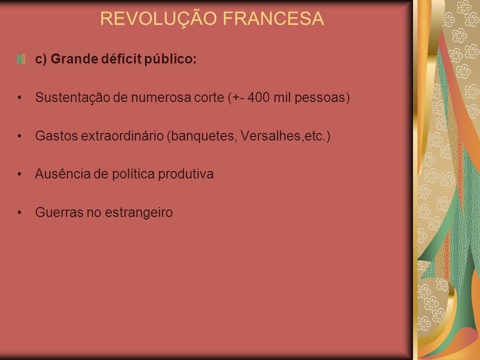REVOLUÇÃO FRANCESA c) Grande déficit público: