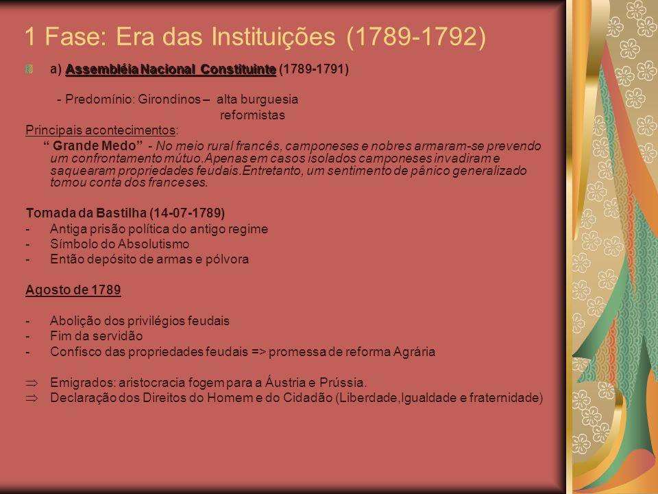 1 Fase: Era das Instituições (1789-1792)
