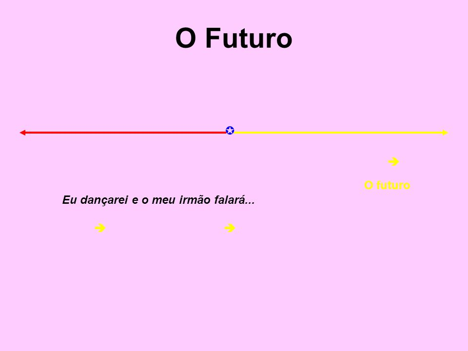O Futuro   O futuro Eu dançarei e o meu irmão falará...   23