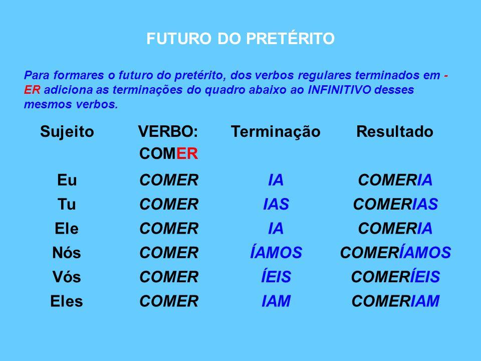 Introdução Indicativo Conjuntivo Condicional VERBOS Imperativo - ppt video online carregar