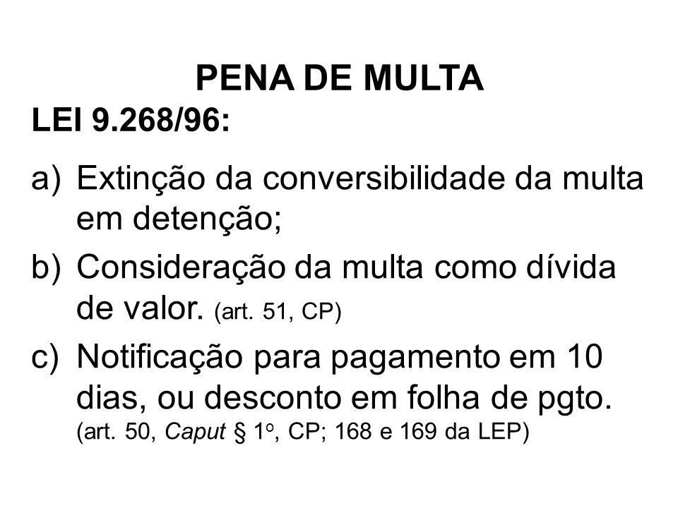 PENA DE MULTA Extinção da conversibilidade da multa em detenção;