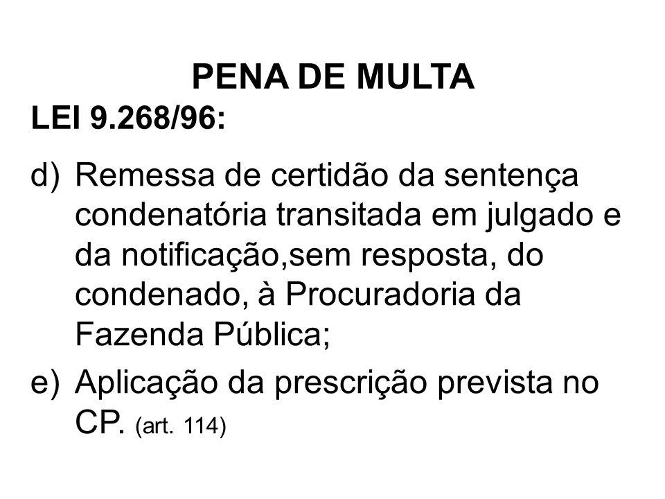 PENA DE MULTA LEI 9.268/96: