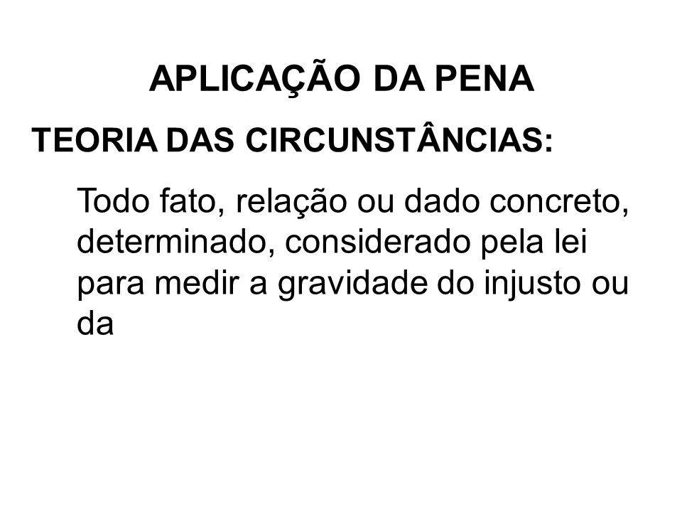 TEORIA DAS CIRCUNSTÂNCIAS: