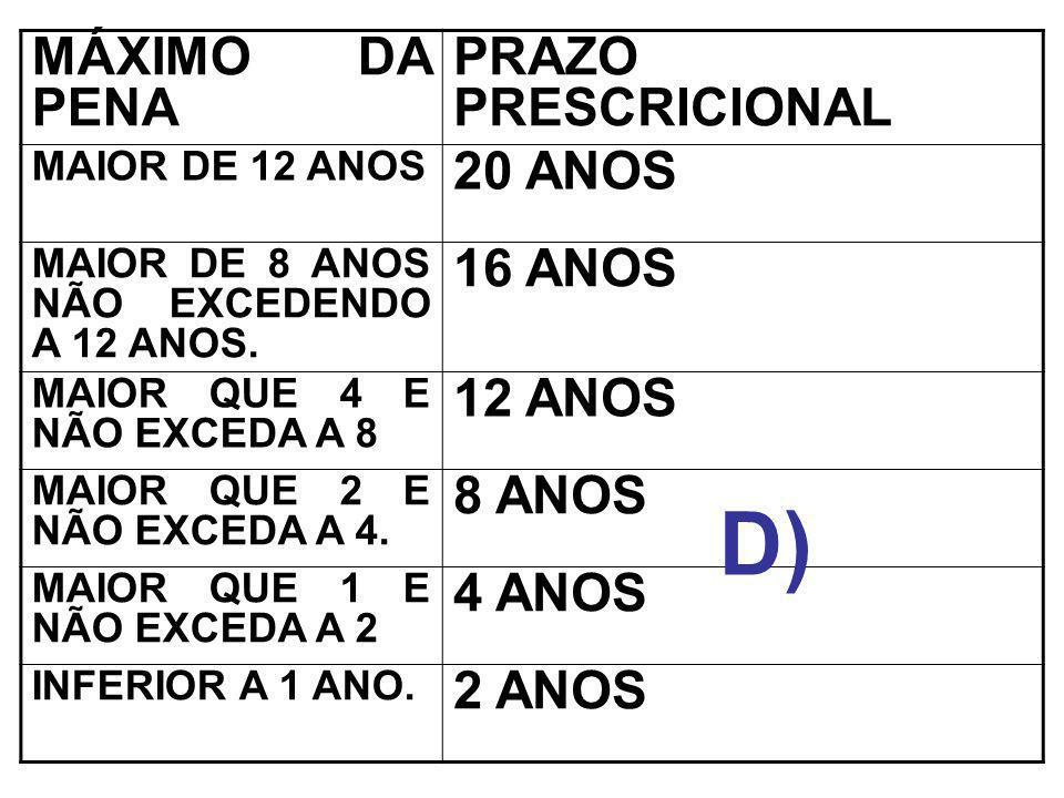 D) MÁXIMO DA PENA PRAZO PRESCRICIONAL 20 ANOS 16 ANOS 12 ANOS 8 ANOS