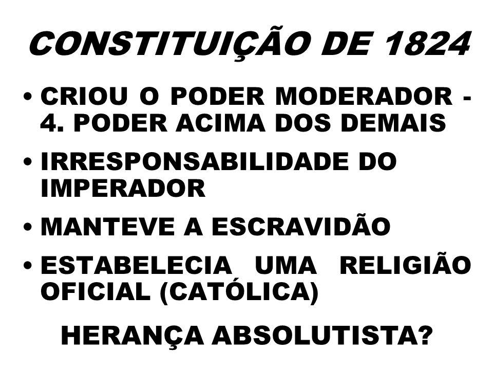 CONSTITUIÇÃO DE 1824 HERANÇA ABSOLUTISTA