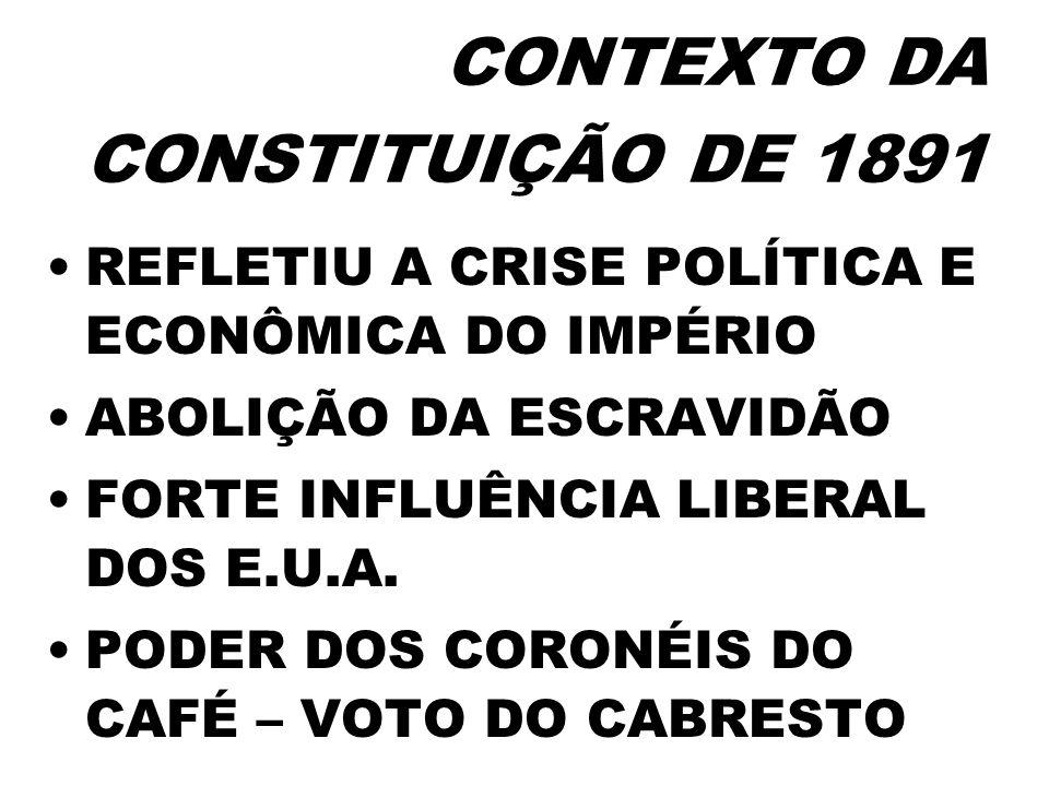 CONTEXTO DA CONSTITUIÇÃO DE 1891