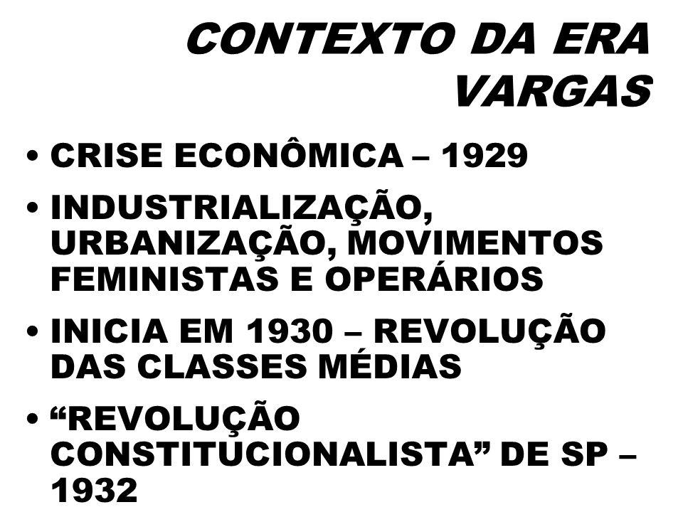 CONTEXTO DA ERA VARGAS CRISE ECONÔMICA – 1929
