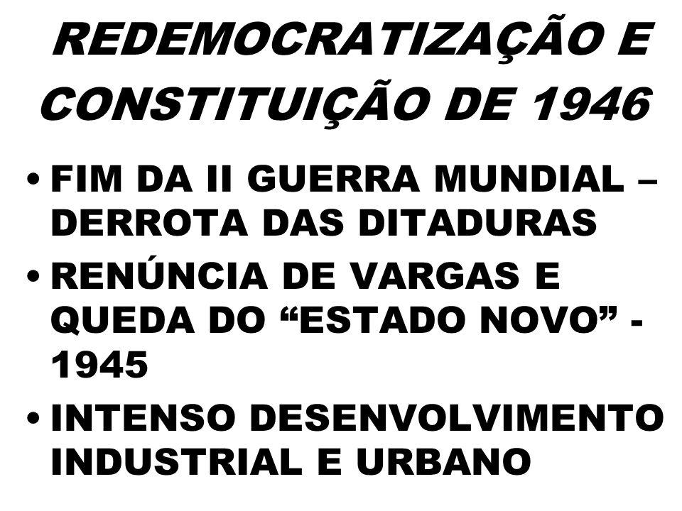 REDEMOCRATIZAÇÃO E CONSTITUIÇÃO DE 1946