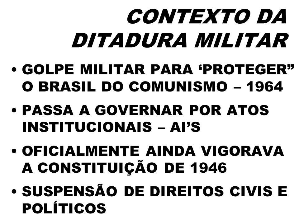 CONTEXTO DA DITADURA MILITAR