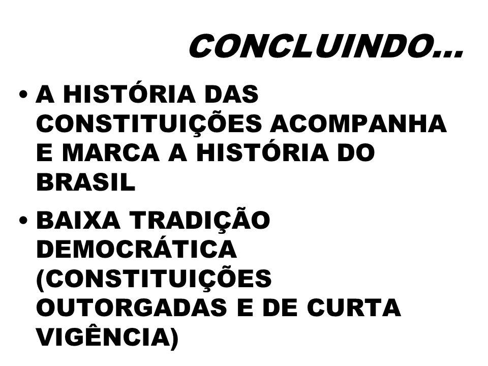 CONCLUINDO… A HISTÓRIA DAS CONSTITUIÇÕES ACOMPANHA E MARCA A HISTÓRIA DO BRASIL.