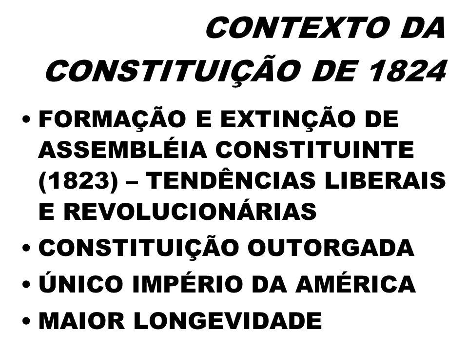 CONTEXTO DA CONSTITUIÇÃO DE 1824