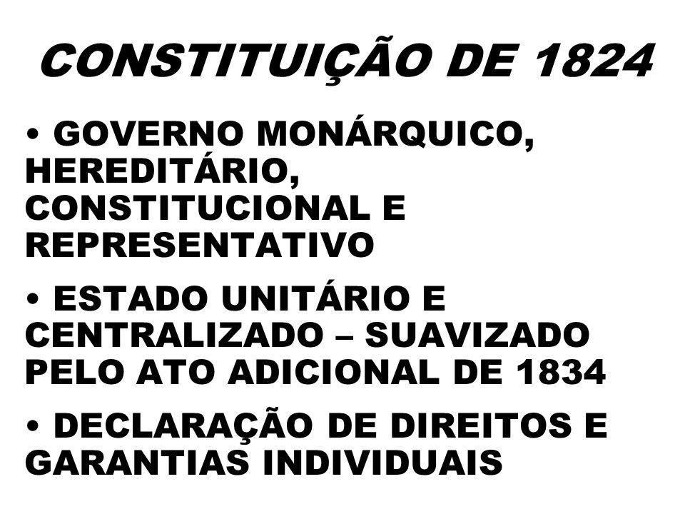 CONSTITUIÇÃO DE 1824 GOVERNO MONÁRQUICO, HEREDITÁRIO, CONSTITUCIONAL E REPRESENTATIVO.