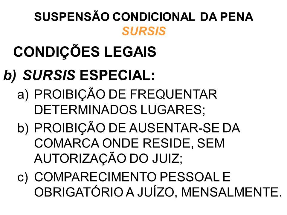 SUSPENSÃO CONDICIONAL DA PENA SURSIS