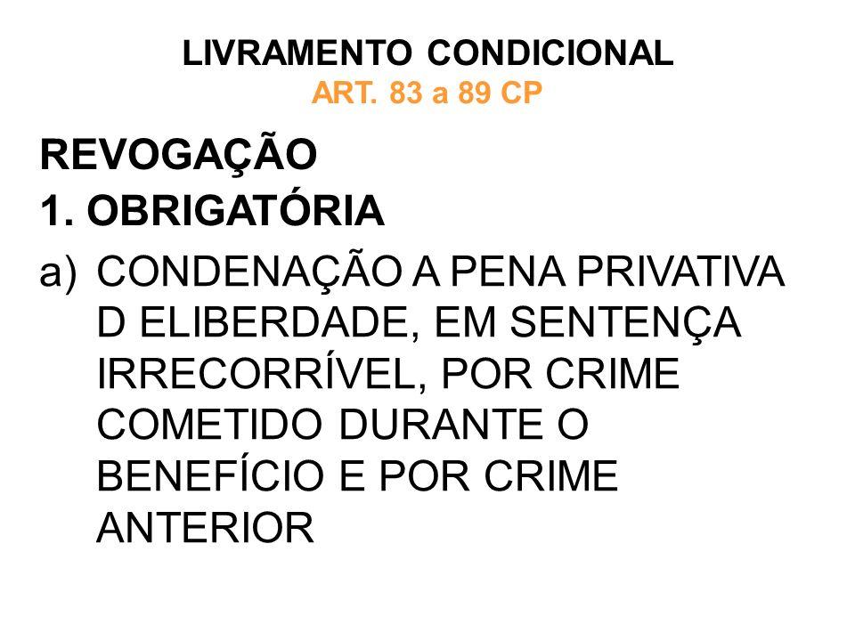 LIVRAMENTO CONDICIONAL ART. 83 a 89 CP
