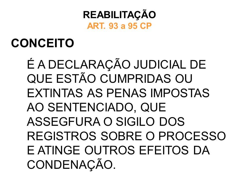 REABILITAÇÃO ART. 93 a 95 CP CONCEITO.