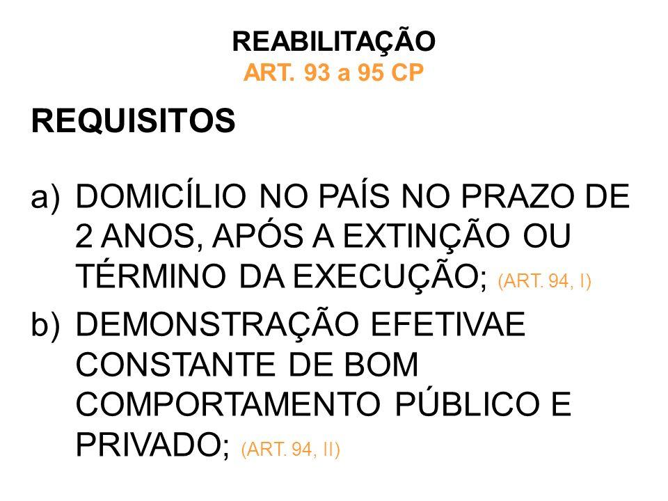 REABILITAÇÃO ART. 93 a 95 CPREQUISITOS. DOMICÍLIO NO PAÍS NO PRAZO DE 2 ANOS, APÓS A EXTINÇÃO OU TÉRMINO DA EXECUÇÃO; (ART. 94, I)