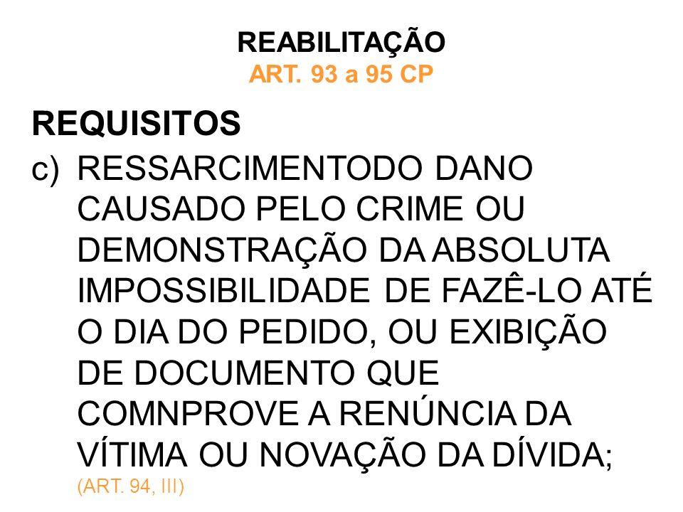 REABILITAÇÃO ART. 93 a 95 CP REQUISITOS.
