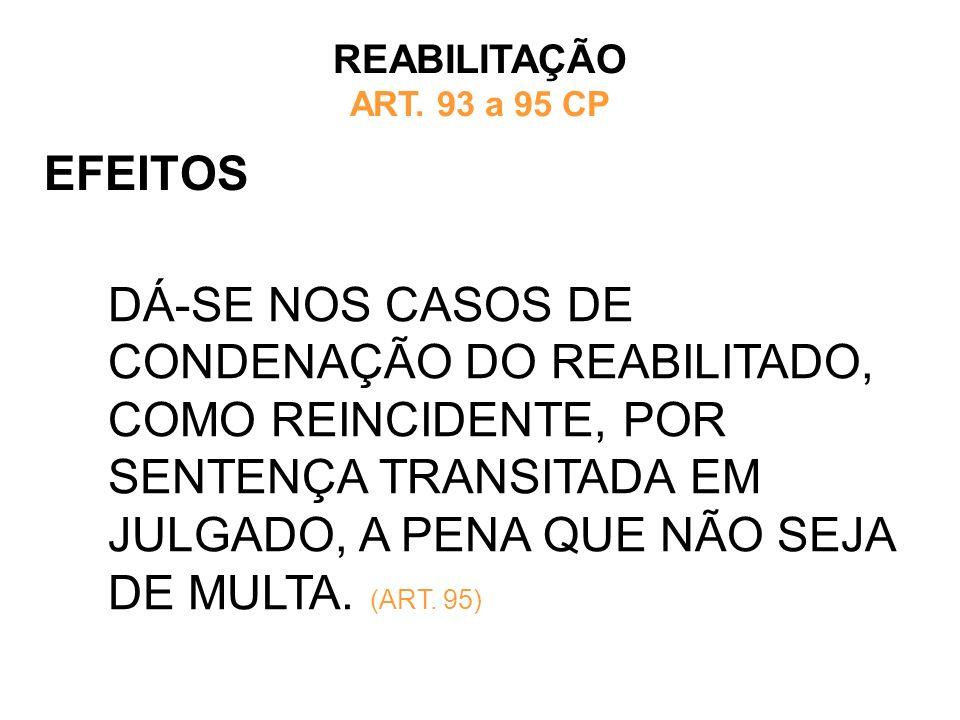 REABILITAÇÃO ART. 93 a 95 CP EFEITOS.