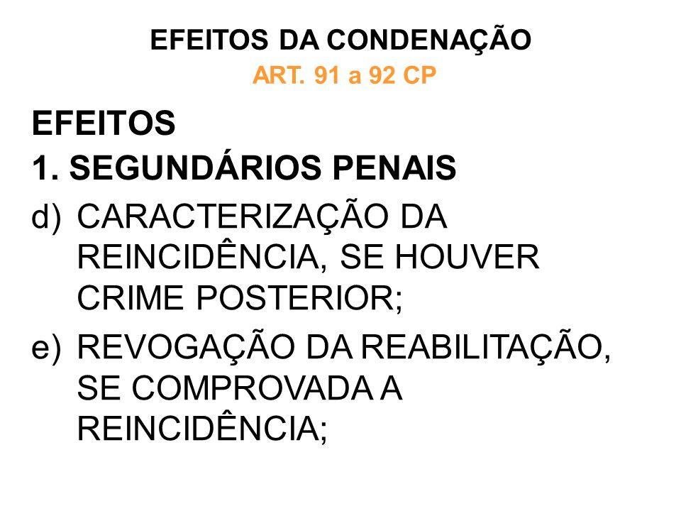 EFEITOS DA CONDENAÇÃO ART. 91 a 92 CP
