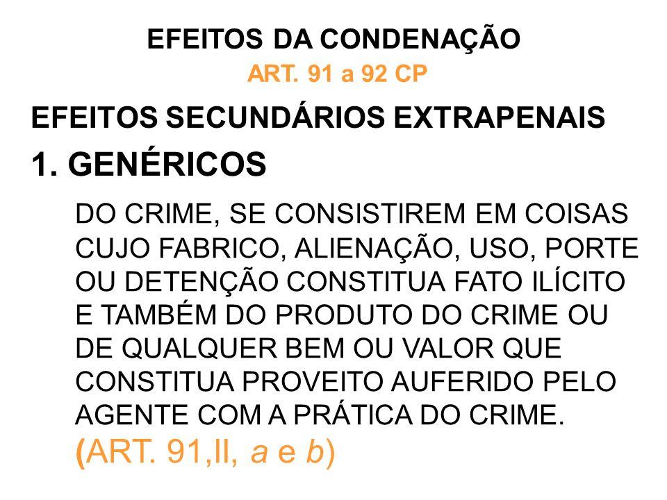 EFEITOS SECUNDÁRIOS EXTRAPENAIS