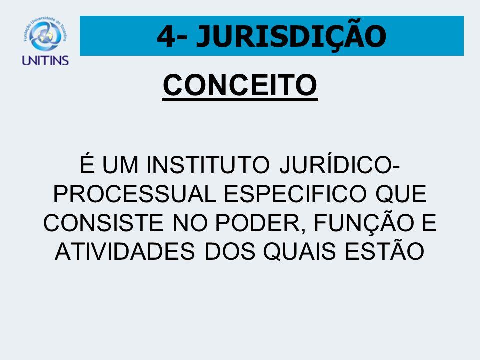 4- JURISDIÇÃO CONCEITO.