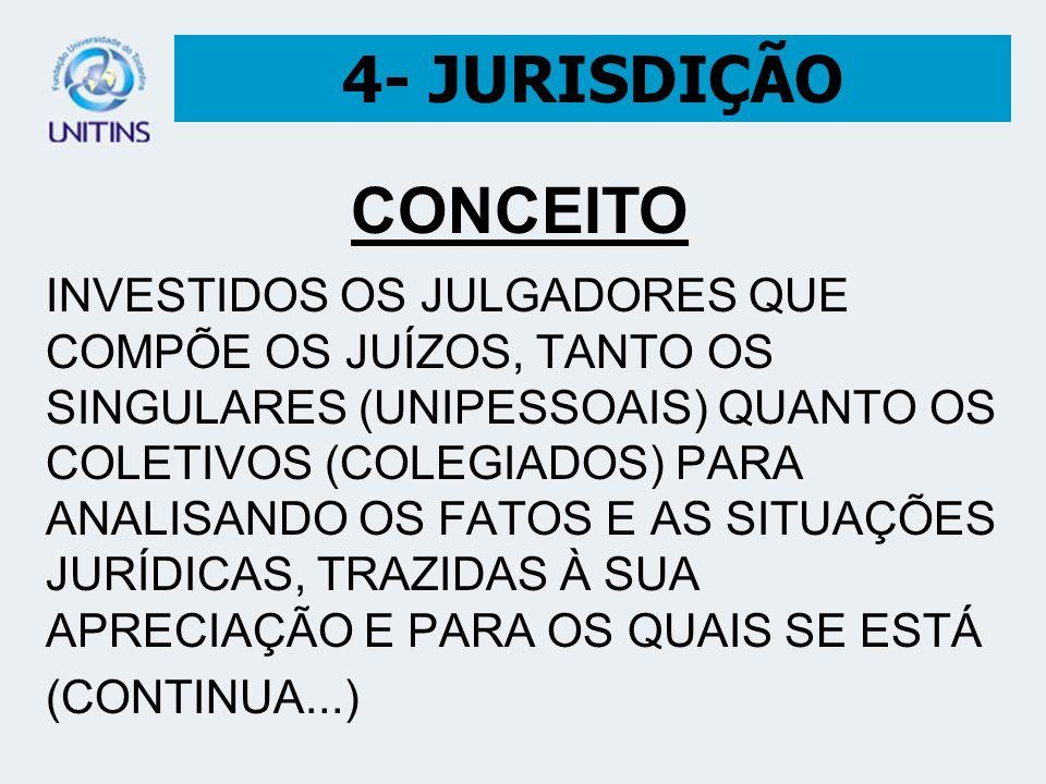 4- JURISDIÇÃOCONCEITO.
