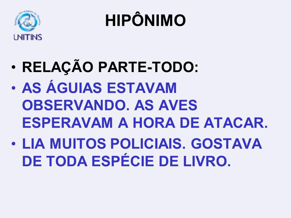 HIPÔNIMO RELAÇÃO PARTE-TODO:
