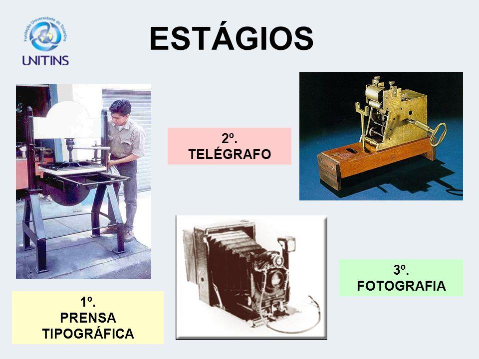 ESTÁGIOS 2º. TELÉGRAFO 1º. PRENSA TIPOGRÁFICA 3º. FOTOGRAFIA