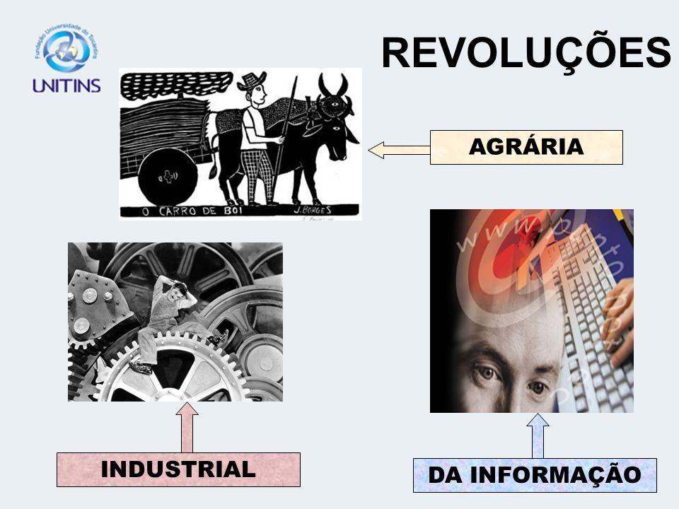 REVOLUÇÕES AGRÁRIA DA INFORMAÇÃO INDUSTRIAL