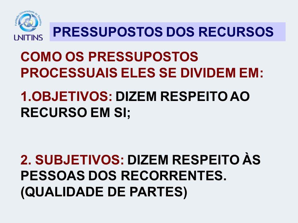 PRESSUPOSTOS DOS RECURSOS