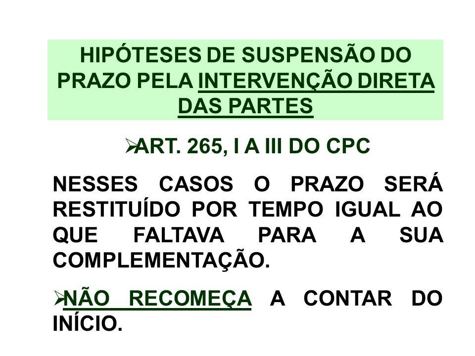 HIPÓTESES DE SUSPENSÃO DO PRAZO PELA INTERVENÇÃO DIRETA DAS PARTES