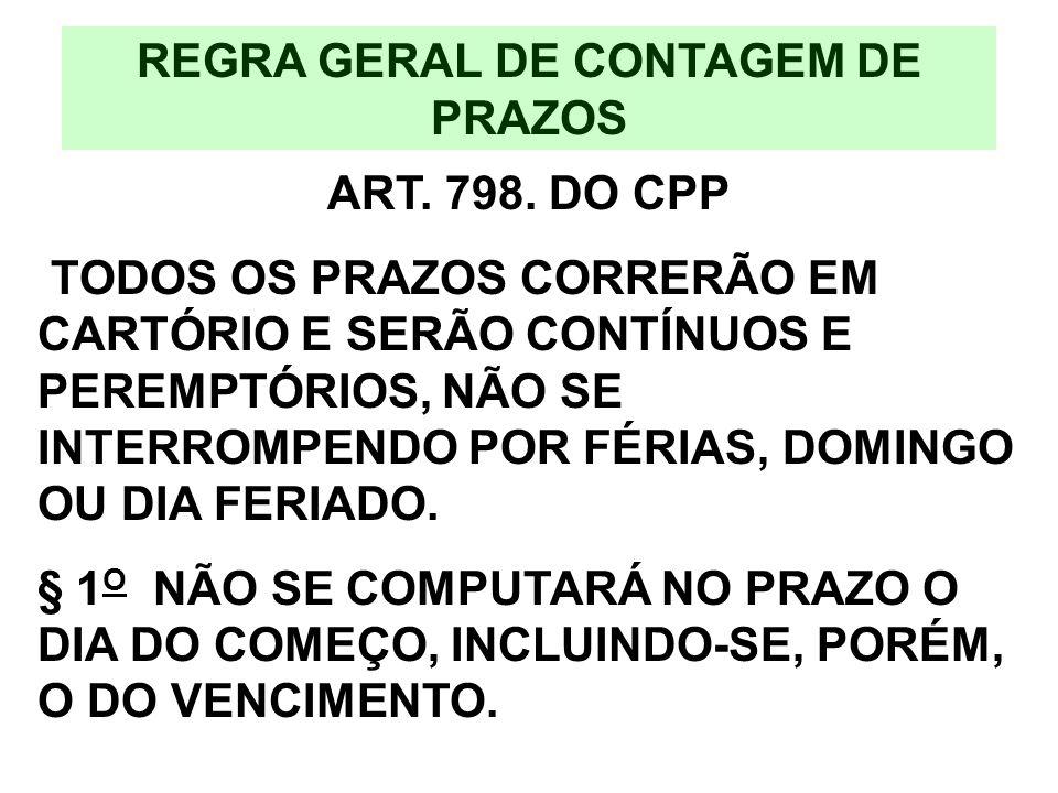 REGRA GERAL DE CONTAGEM DE PRAZOS