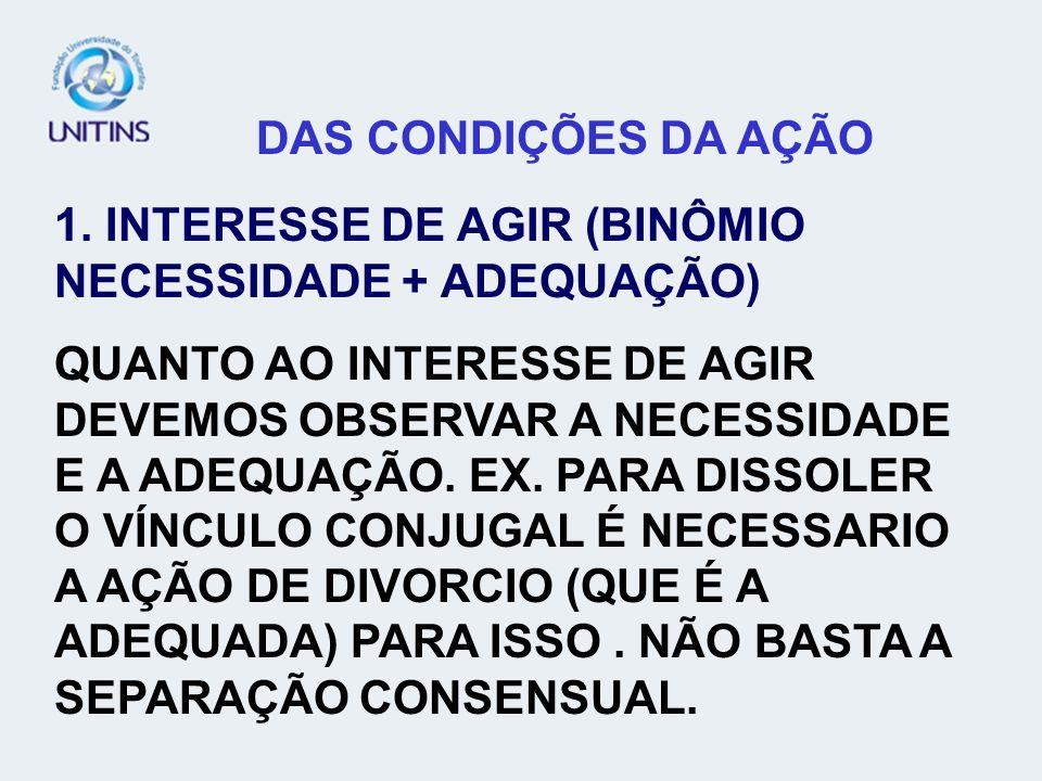 DAS CONDIÇÕES DA AÇÃO 1. INTERESSE DE AGIR (BINÔMIO NECESSIDADE + ADEQUAÇÃO)