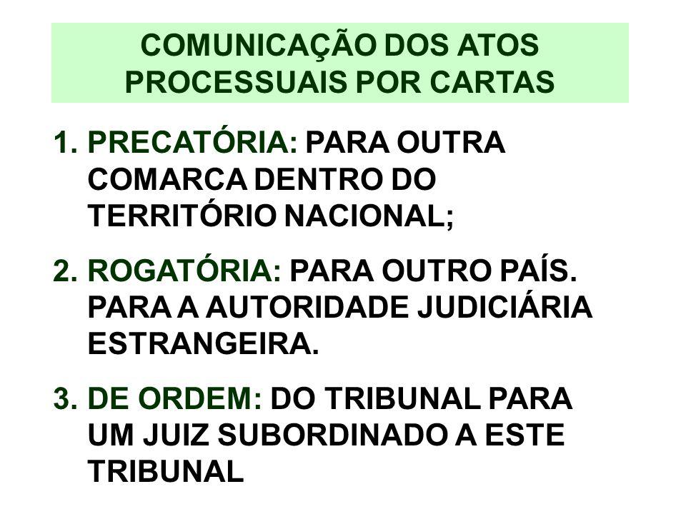 COMUNICAÇÃO DOS ATOS PROCESSUAIS POR CARTAS