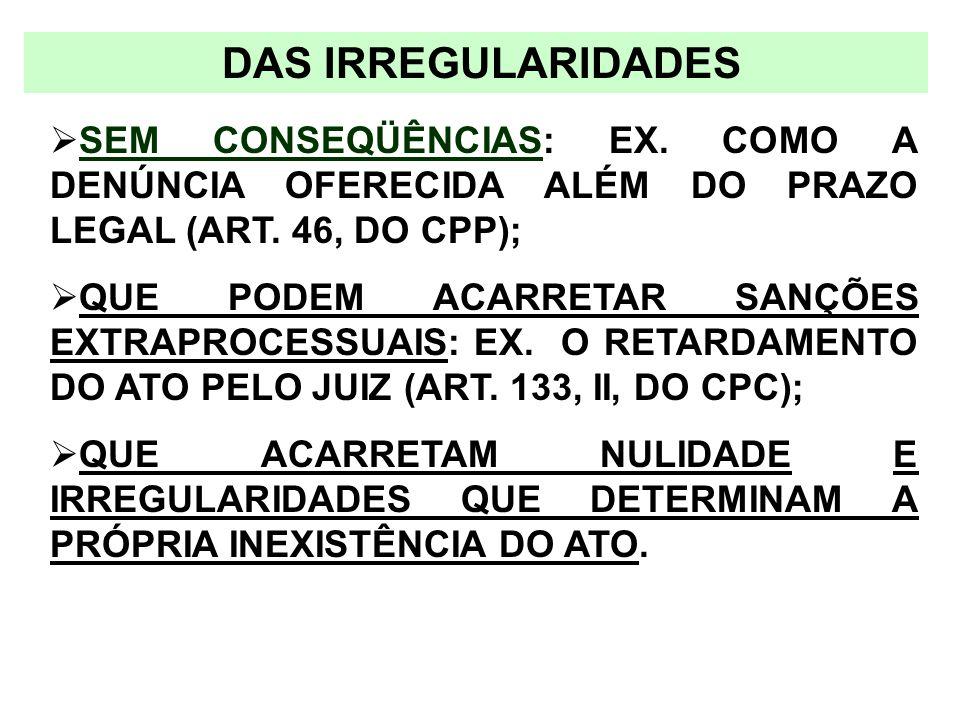 DAS IRREGULARIDADES SEM CONSEQÜÊNCIAS: EX. COMO A DENÚNCIA OFERECIDA ALÉM DO PRAZO LEGAL (ART. 46, DO CPP);