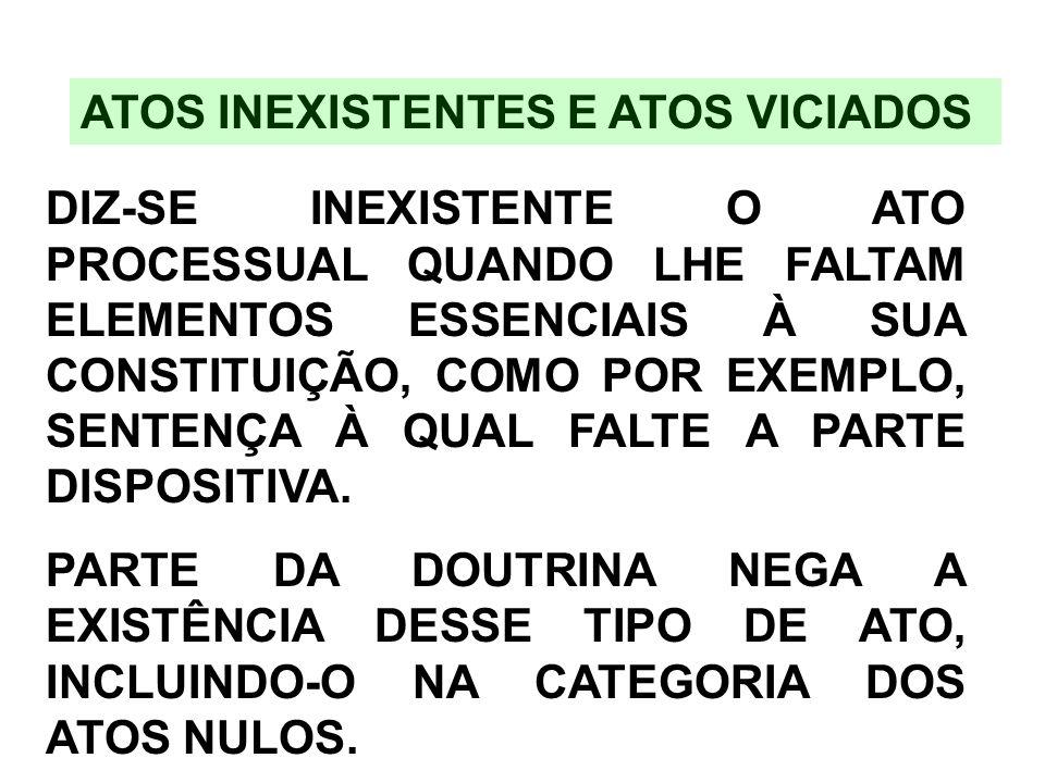 ATOS INEXISTENTES E ATOS VICIADOS