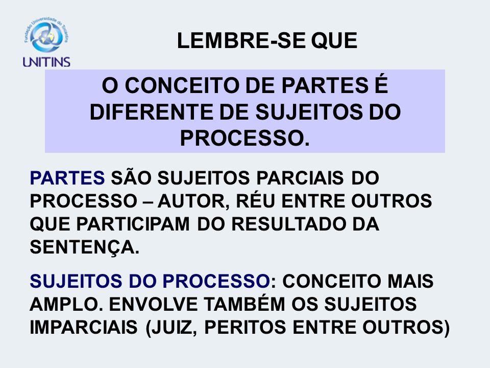 O CONCEITO DE PARTES É DIFERENTE DE SUJEITOS DO PROCESSO.