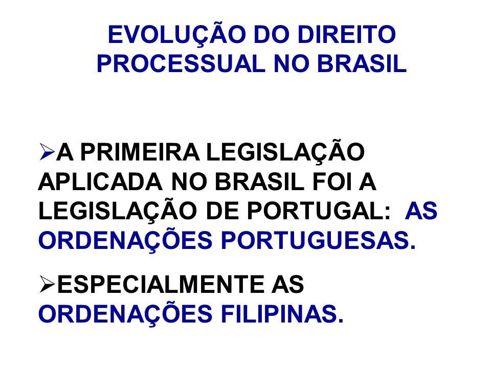 EVOLUÇÃO DO DIREITO PROCESSUAL NO BRASIL