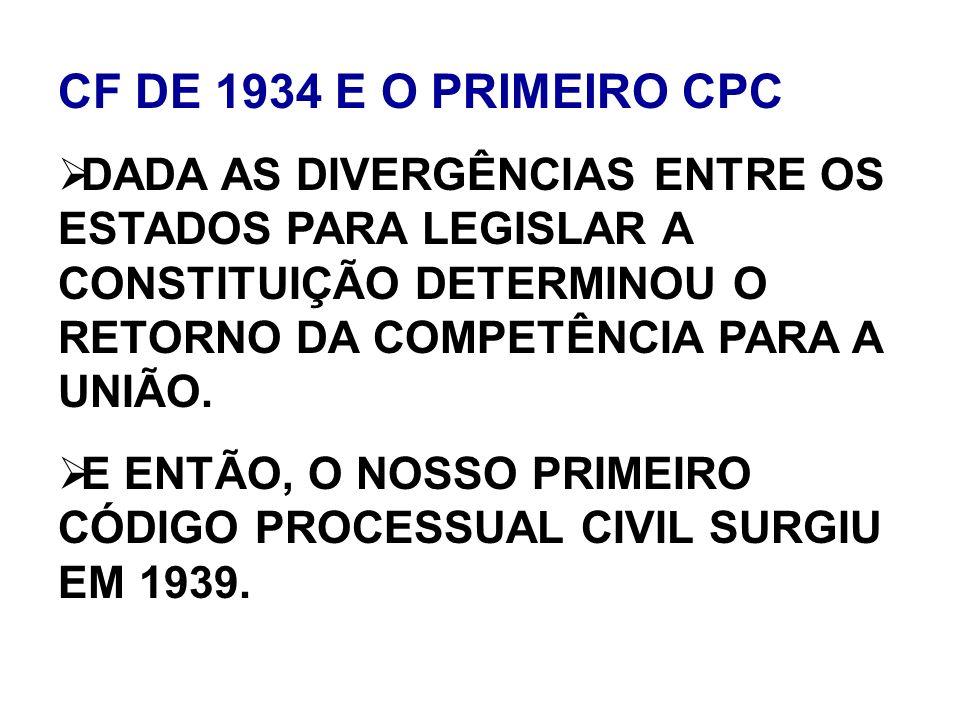 CF DE 1934 E O PRIMEIRO CPCDADA AS DIVERGÊNCIAS ENTRE OS ESTADOS PARA LEGISLAR A CONSTITUIÇÃO DETERMINOU O RETORNO DA COMPETÊNCIA PARA A UNIÃO.