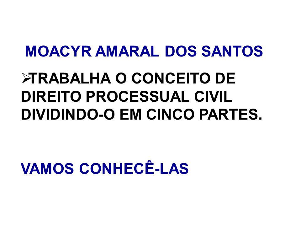 MOACYR AMARAL DOS SANTOS
